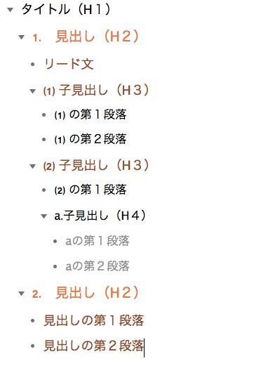 _2__具体例/トピック例.png